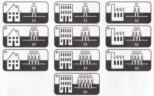 Класс покрытия зависит от нагрузок. Для спальни хватит 21 -22 класса