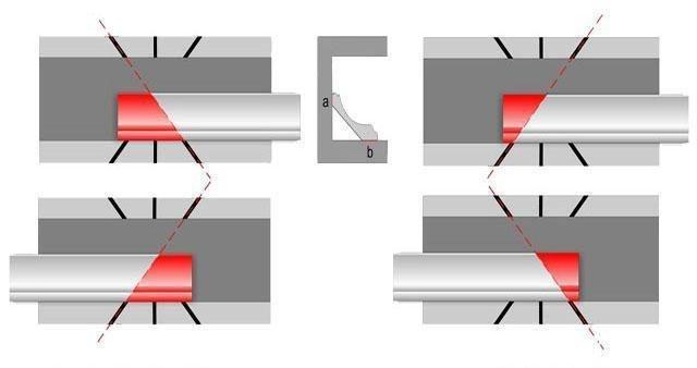 Направление углов при резке