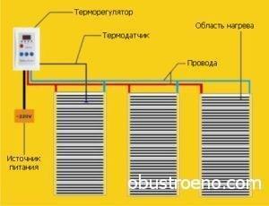 Схема монтажа систем «Теплый пол»