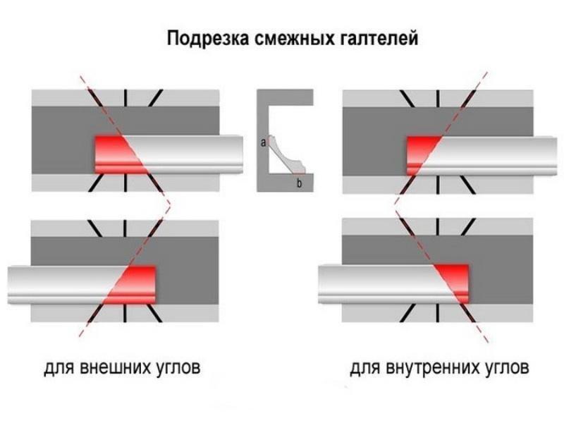 Схема подрезки двух смежных плинтусов для формирования прямого угла.