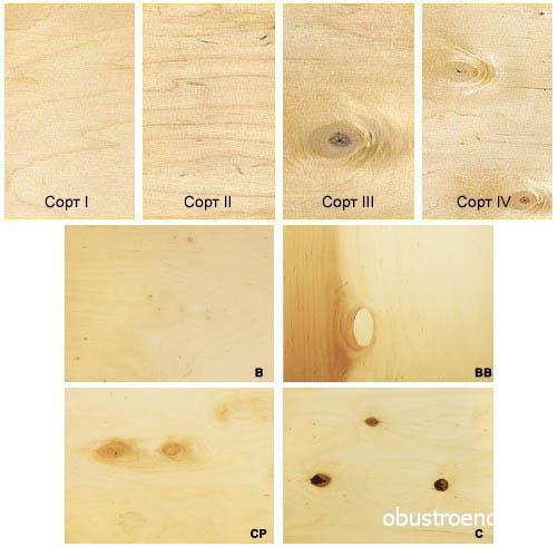 Существует дополнительная маркировка подсказывающая качество поверхности – В, ВВ, СР и С, все особенности каждого из вариантов наглядно показаны на фото