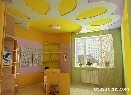 Детская спальня отделанная гипсокартоном