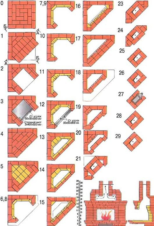 Инструкция пошаговой кладки (порядовка) угловой модификации