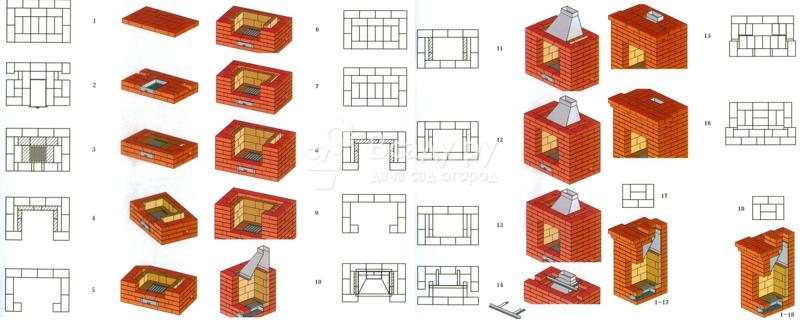 Схема кладки пристенной модификации