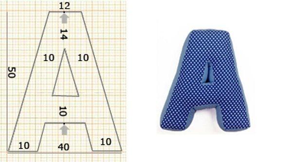 Подушки-буквы своими руками схемы шаблоны