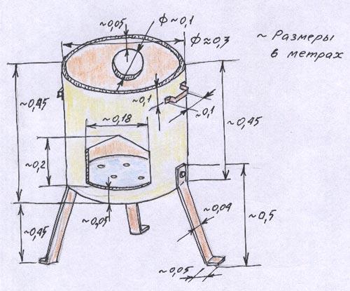 Как сделать печь из трубы под казан своими руками 81