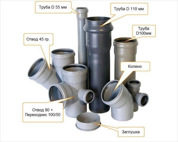 Элементы внутридомовой канализации.