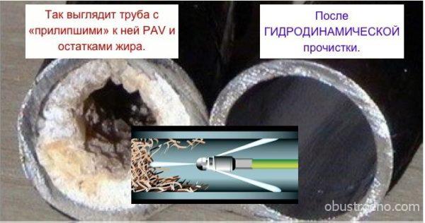 Канализационная труба с жировыми отложениями до и после прочистки.