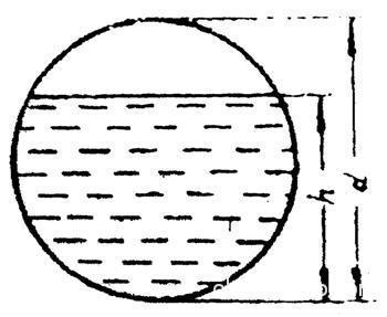 Наполненность трубы канализации.