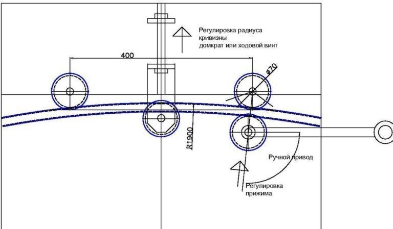 Схема трубогиба