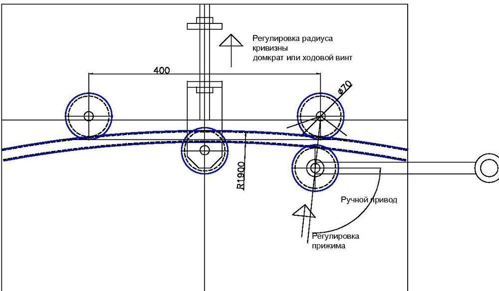 Станки трубогибочные для профильной трубы своими руками