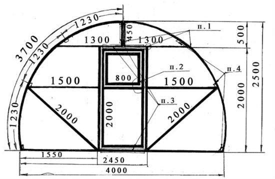 Параметры распространенной арочной конструкции.