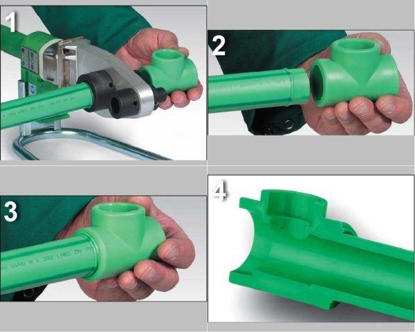 Порядок стыковки трубы и фитинга после разогрева трубы.