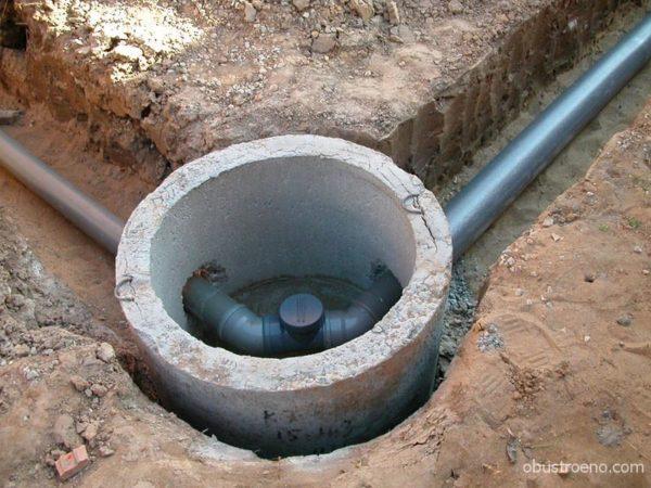 Поворотная шахта наружной канализации