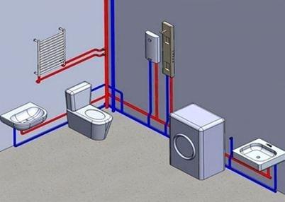 Приблизительная схема водопровода в ванной: синим цветом обозначена холодная труба, а красным - горячая