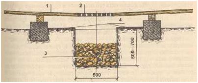 Приямок – вариант, который используется уже не одно столетие