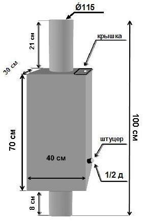 Простейший вариант стационарного бака на дымоходе.