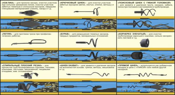 Различные виды сменных насадок для разрушения и устранения засоров.