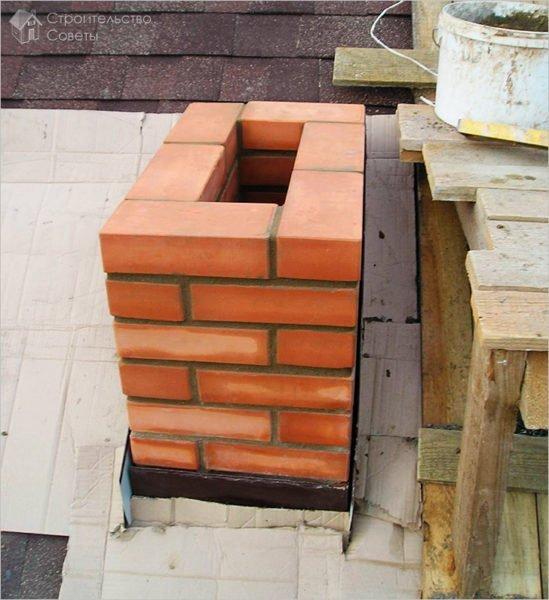 Сечение внутреннего отверстия кирпичного дымохода должно иметь прямоугольную форму.