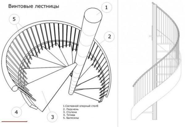 Схема крепления ступеней винтовой лестницы.