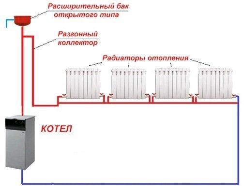 Схема отопления с разгонным коллектором