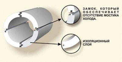 Схема соединения шип-паз.