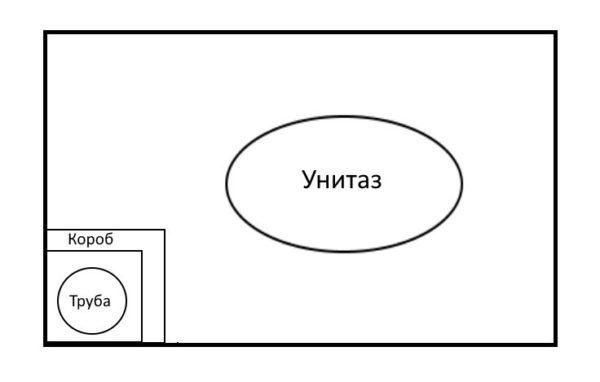 Схема туалета при создании небольшого короба