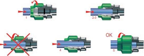 Схема установки компрессионного фитинга.