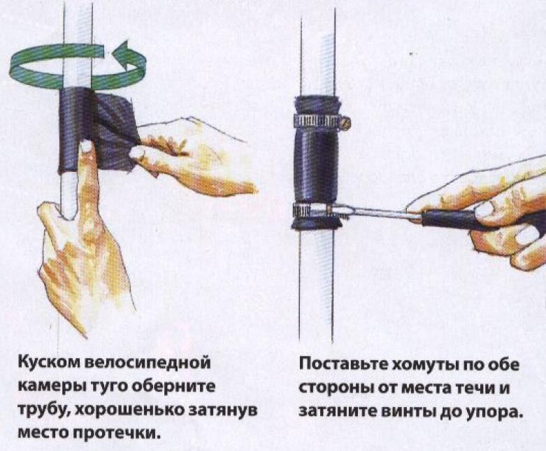 Ремонт металлической трубки