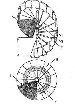 Схема верхней площадки.