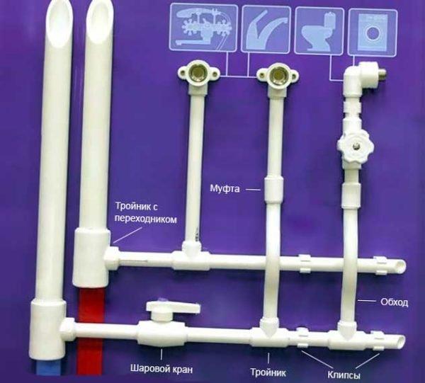 Широкая гамма комплектующих существенно упрощает рабочий процесс
