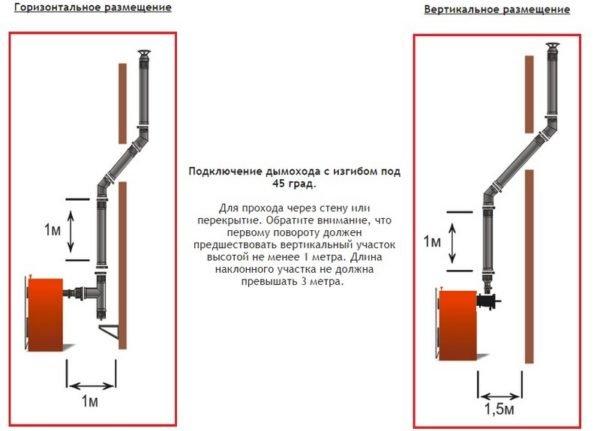 Соединение секций дымохода между собой рекомендуется выполнять под углом 45°.