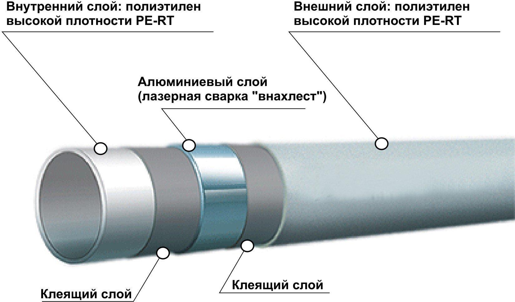 паяние пластиковых труб схема