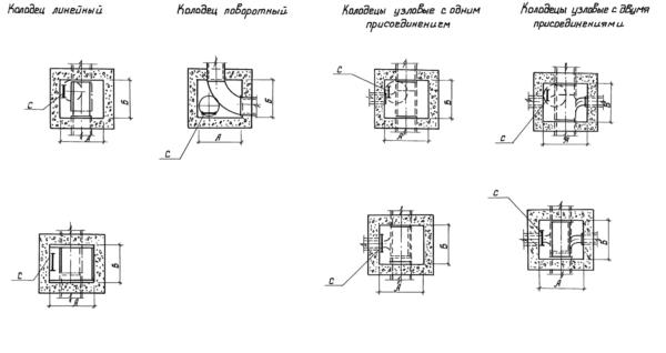 Так выглядит проектная документация канализационной сети с колодцами квадратной формы.
