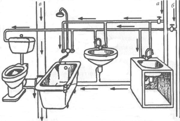 Возможная схема разводки труб в ванной и туалете для квартиры в многоэтажке
