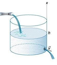 Закон Торричелли описывает вытекание воды из большого сосуда через маленькое отверстие.