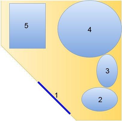 1 - входная дверь; 2 - унитаз; 3 - раковина; 4 - душевая кабина; 5 - стиральная машина
