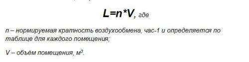 Формула для определения сечения вентиляции