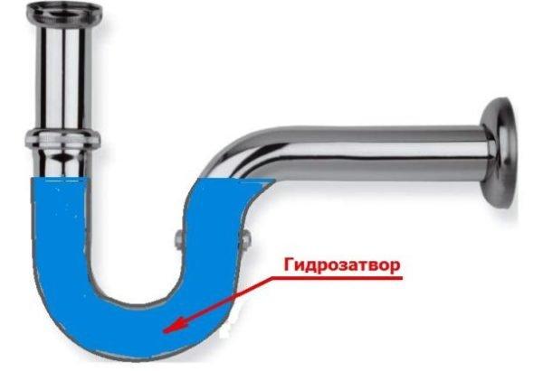 Гидрозатвор внутри сифона