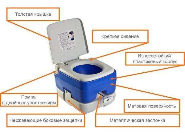 Химическая уборная с электрической помпой.