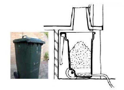Использование передвижного бака под компостную емкость.