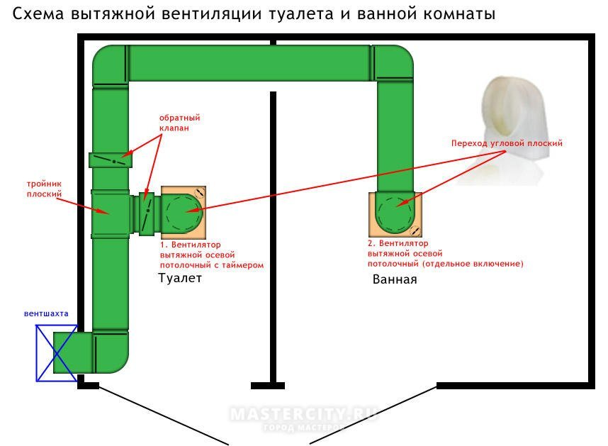 Бортики для детской кроватки своими руками Зигзагом. com
