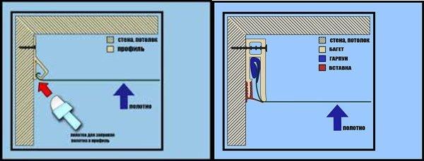 Кулачковый (слева) и клиновый (справа) багет