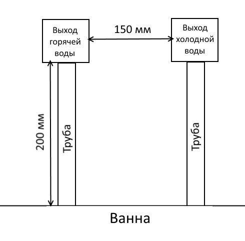 На схеме показана высота установки смесителя в ванной и расстояние между фитингами