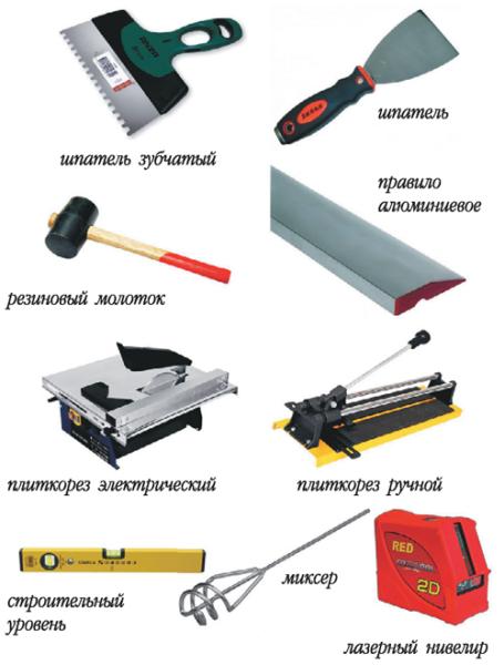 Набор инструментов мастера-плиточника