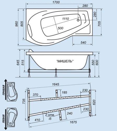 Нужно четко знать размеры комнаты, чтобы подобрать оптимальные габариты и форму ванны