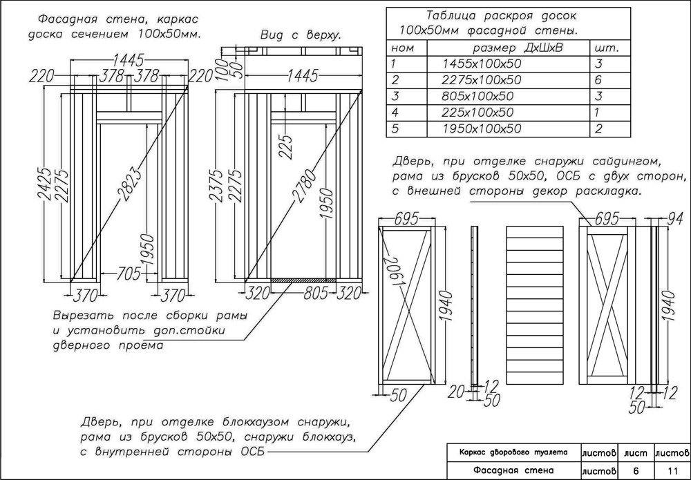 Строим туалет для дачи своими руками пошаговая инструкция