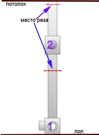 Принцип демонтажа стояка для замены: 1 - фановый тройник, 2 - ревизия