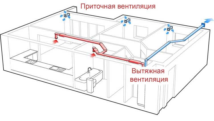 Вентиляция в ванной комнате частном доме своими руками схема