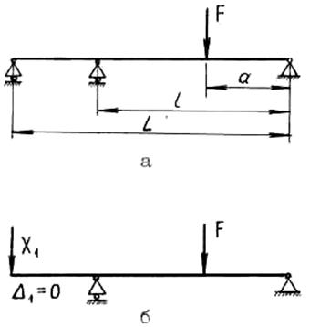 Простейшие схемы статически непреодолимых балок
